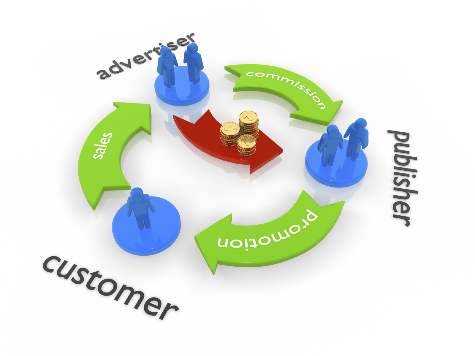 Render of a Affiliate Marketing Concept.